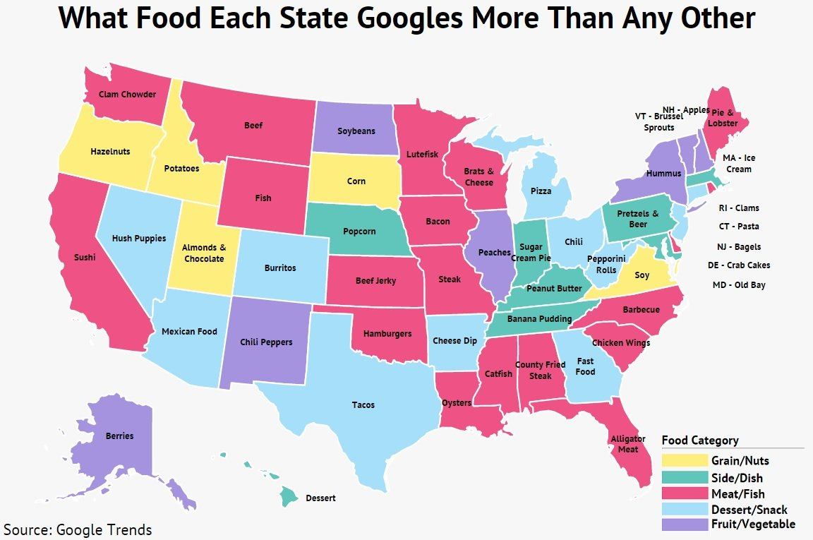 This Amazing Map Shows Which Food Each State Eats The Most